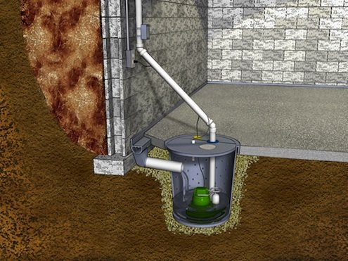 Sump Pump For Basements - diagram